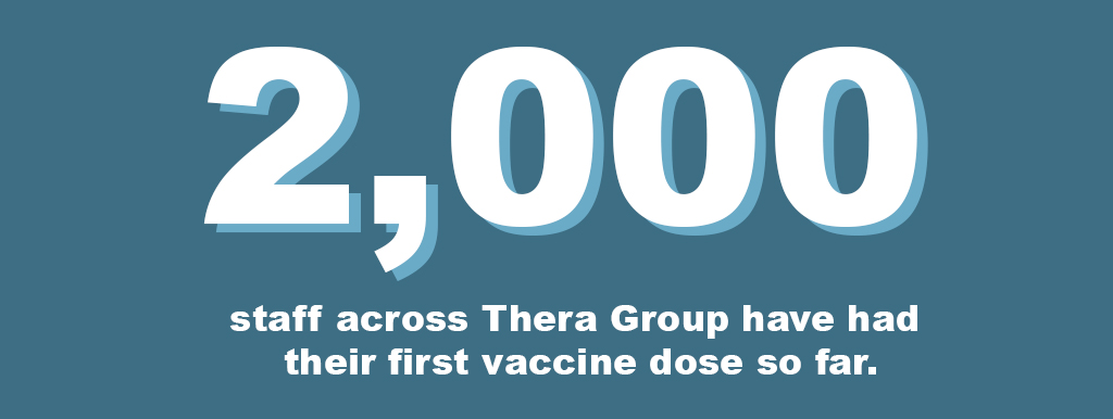 2000 staff across Thera Group have had their first vaccine dose